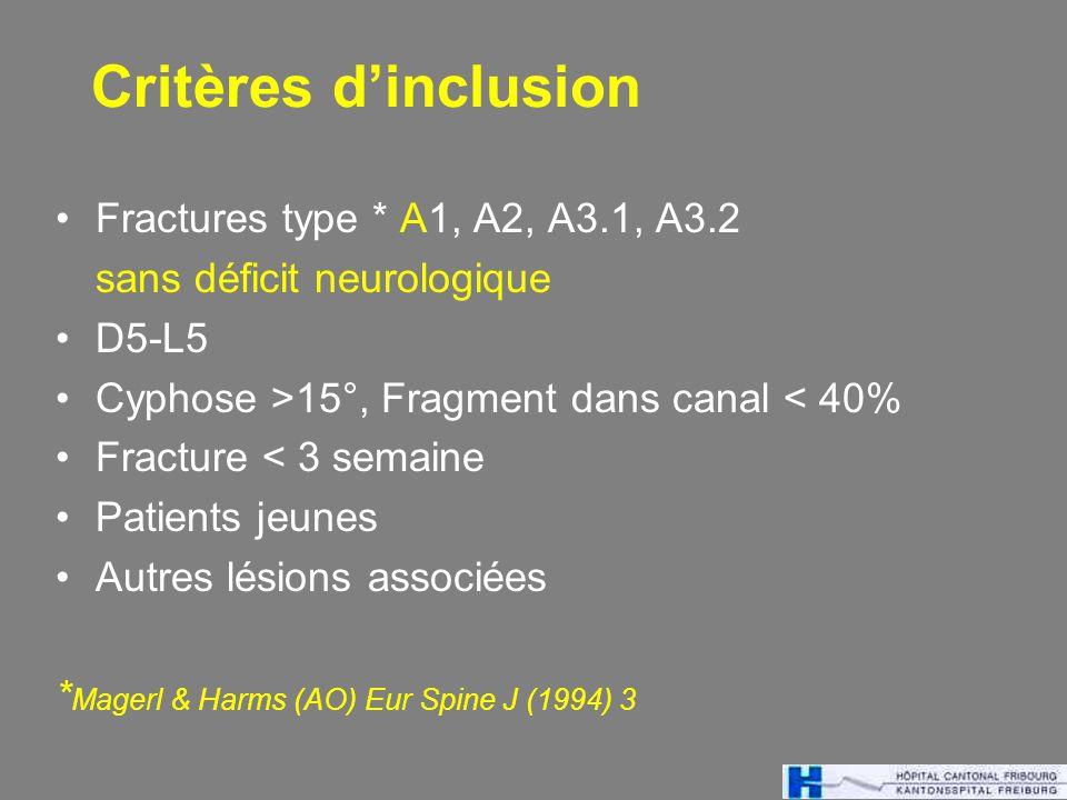Critères d'inclusion Fractures type * A1, A2, A3.1, A3.2