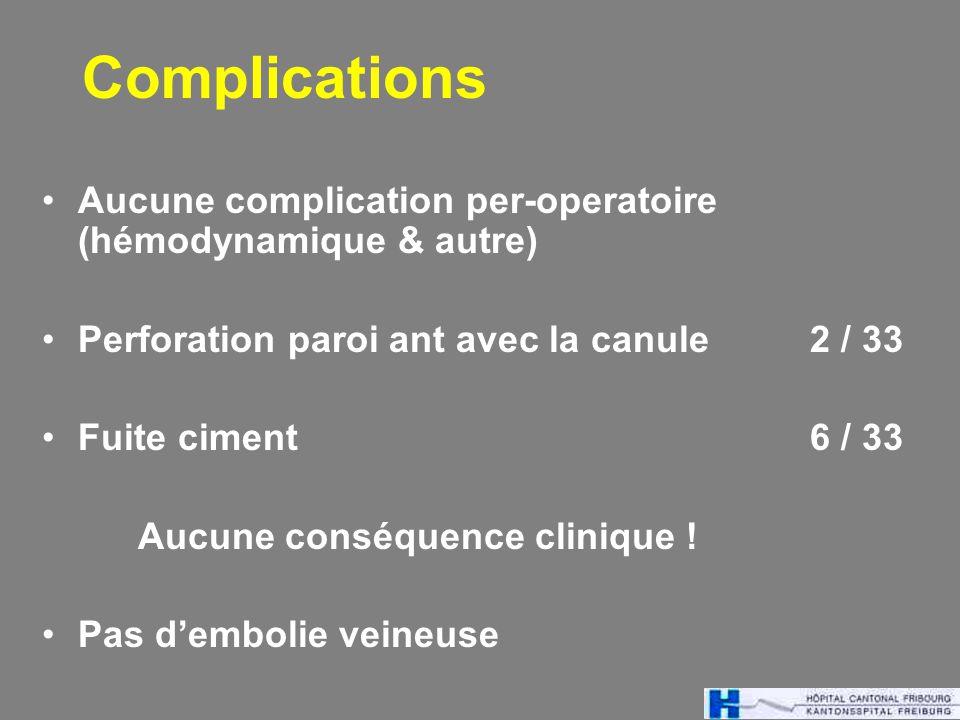 Complications Aucune complication per-operatoire (hémodynamique & autre) Perforation paroi ant avec la canule 2 / 33.