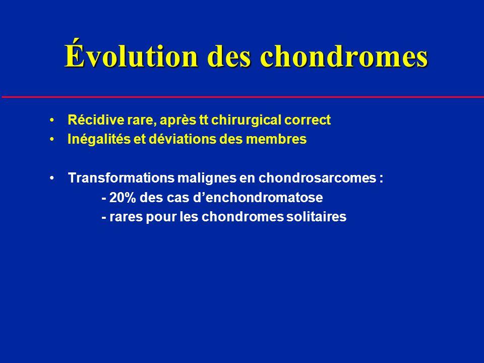 Évolution des chondromes