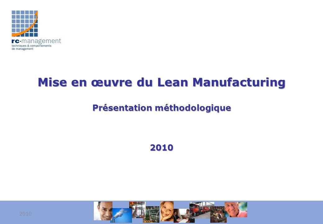Mise en œuvre du Lean Manufacturing Présentation méthodologique