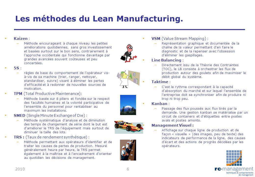 Les méthodes du Lean Manufacturing.