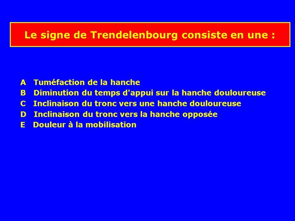 Le signe de Trendelenbourg consiste en une :