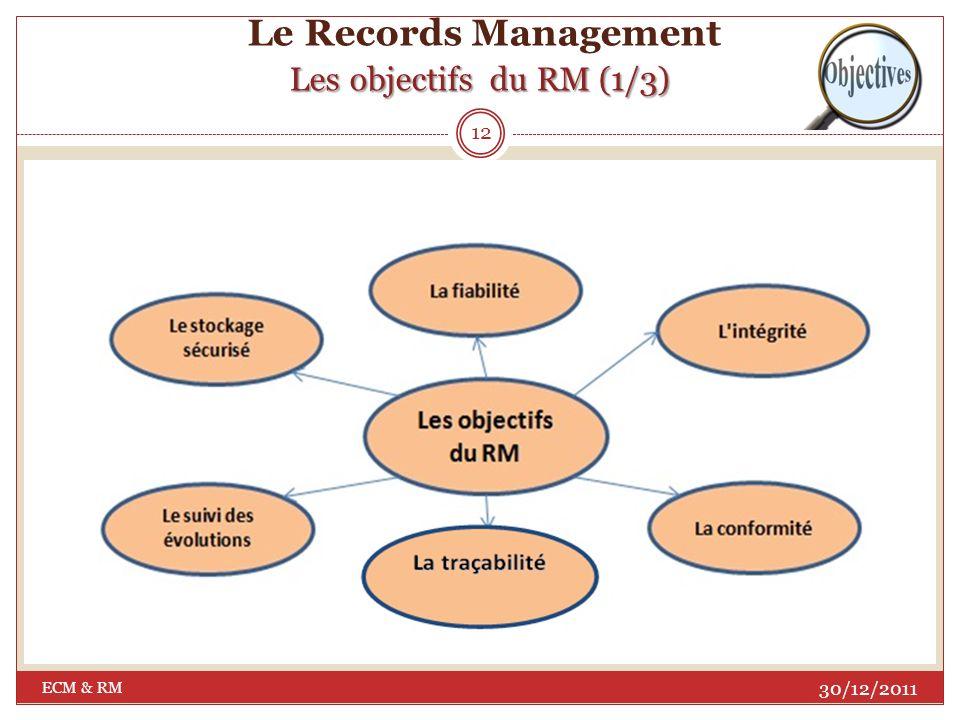 Le Records Management Les objectifs du RM (1/3)