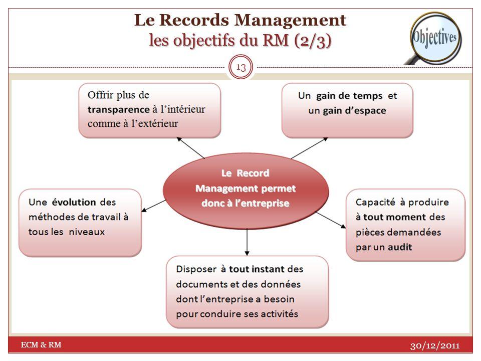 Le Records Management les objectifs du RM (2/3)