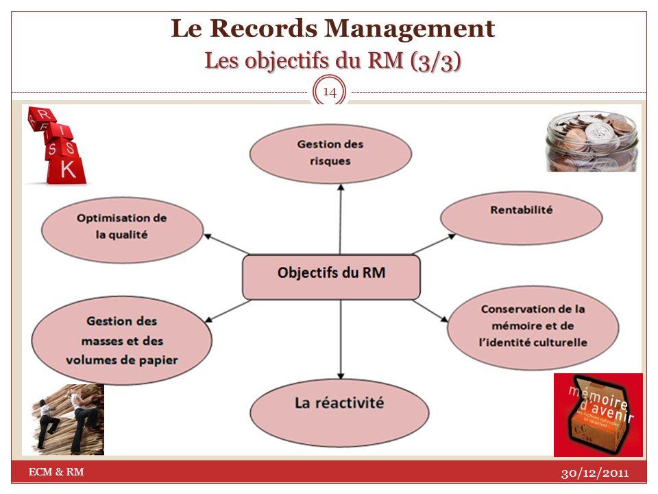 Le Records Management Les objectifs du RM (3/3)