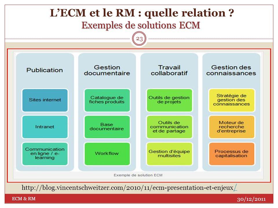 L'ECM et le RM : quelle relation Exemples de solutions ECM