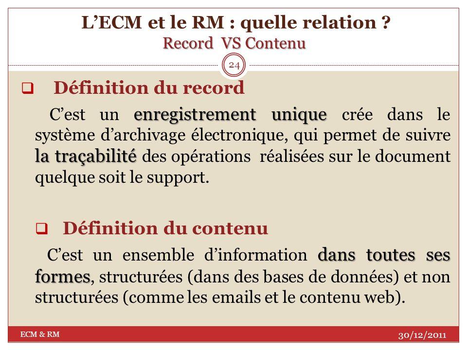 L'ECM et le RM : quelle relation Record VS Contenu