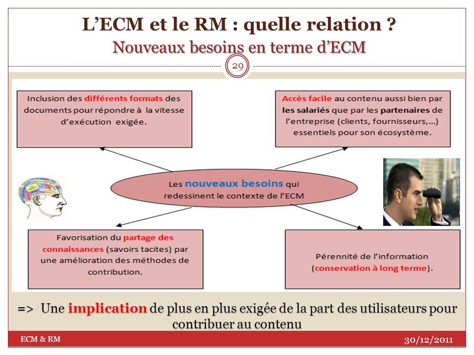L'ECM et le RM : quelle relation Nouveaux besoins en terme d'ECM