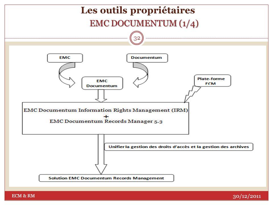 Les outils propriétaires EMC DOCUMENTUM (1/4)