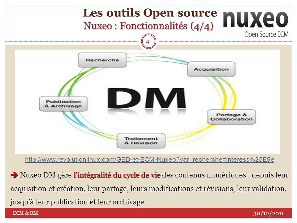 Les outils Open source Nuxeo : Fonctionnalités (4/4)