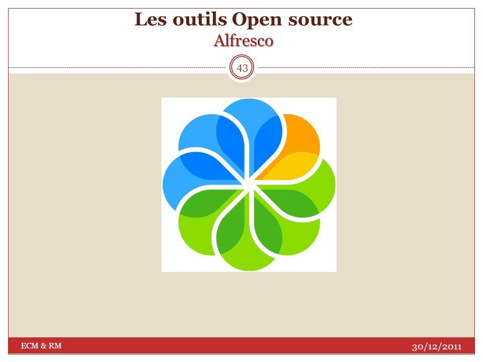 Les outils Open source Alfresco