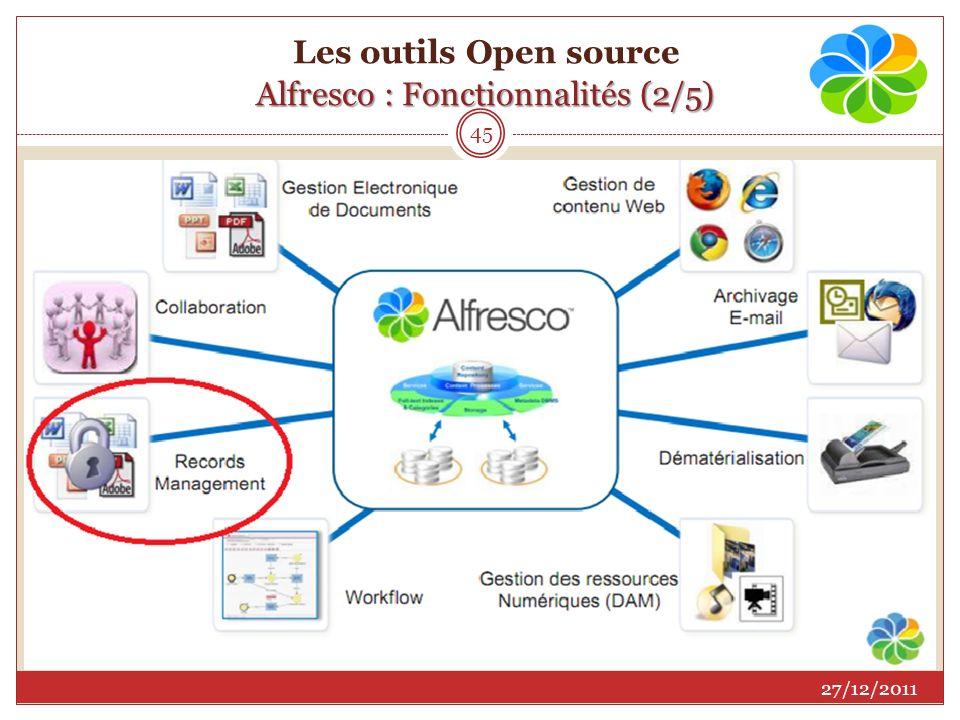 Les outils Open source Alfresco : Fonctionnalités (2/5)