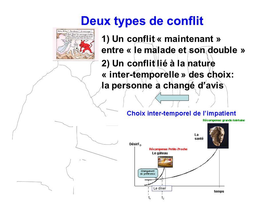 Deux types de conflit 1) Un conflit « maintenant » entre « le malade et son double »