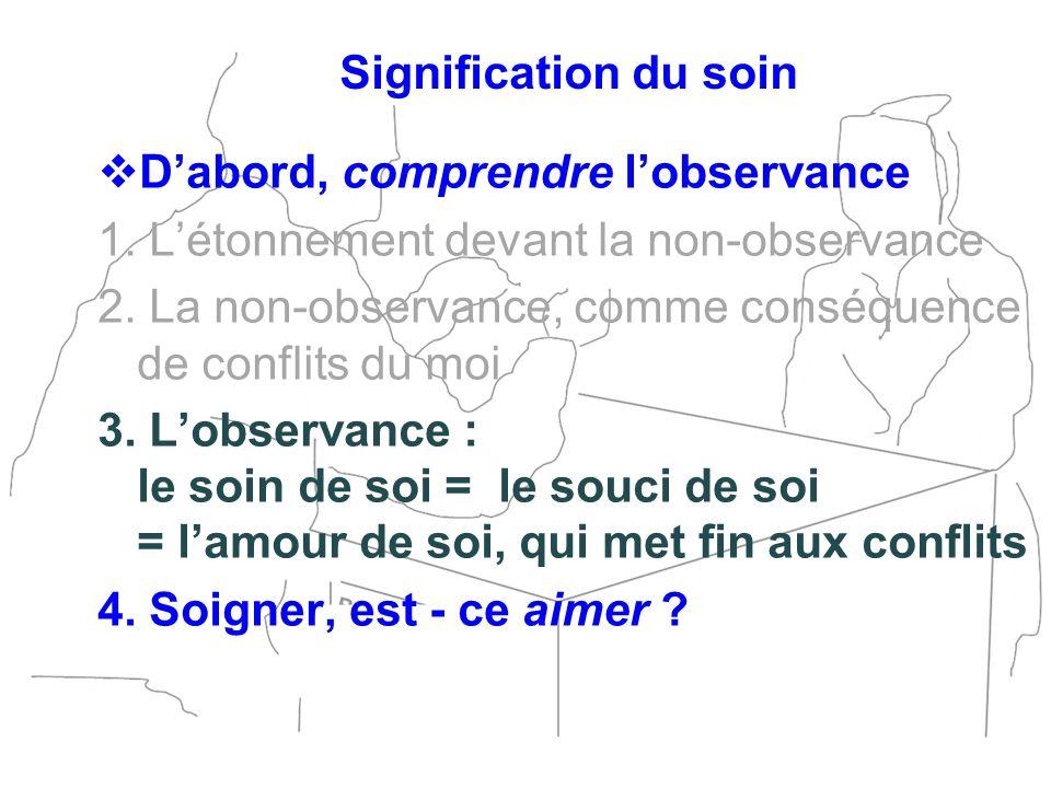 Signification du soin D'abord, comprendre l'observance. 1. L'étonnement devant la non-observance.
