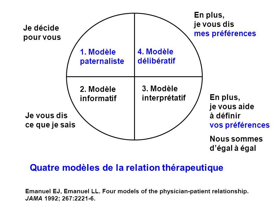 Quatre modèles de la relation thérapeutique