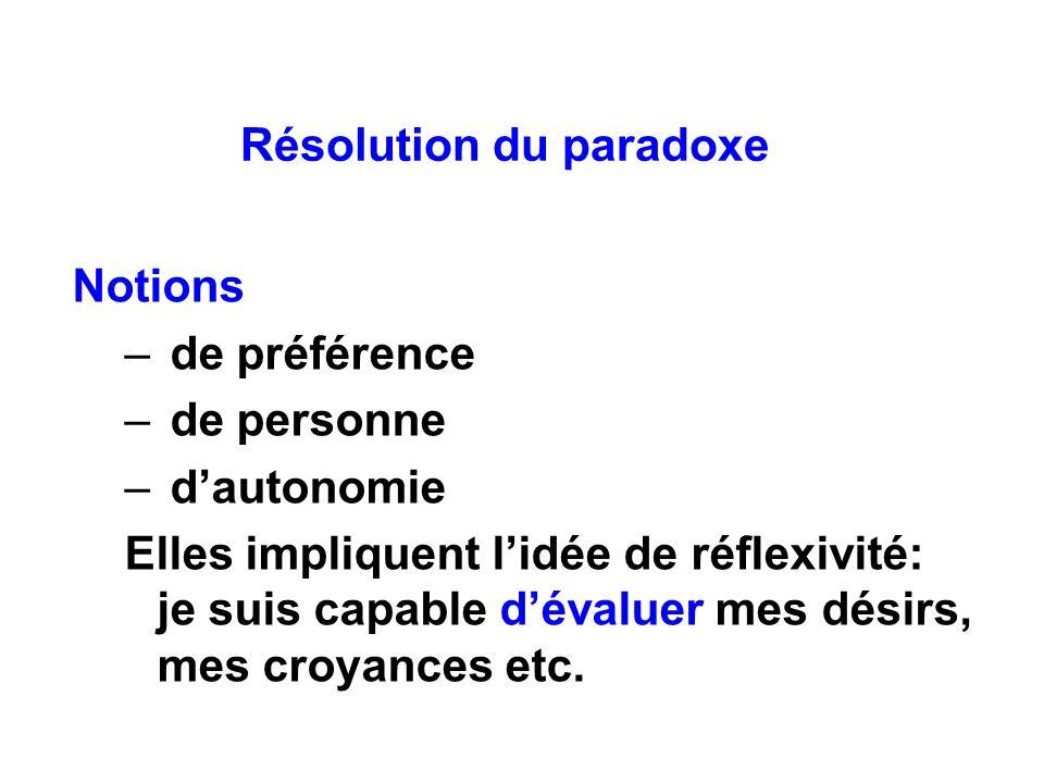 Résolution du paradoxe