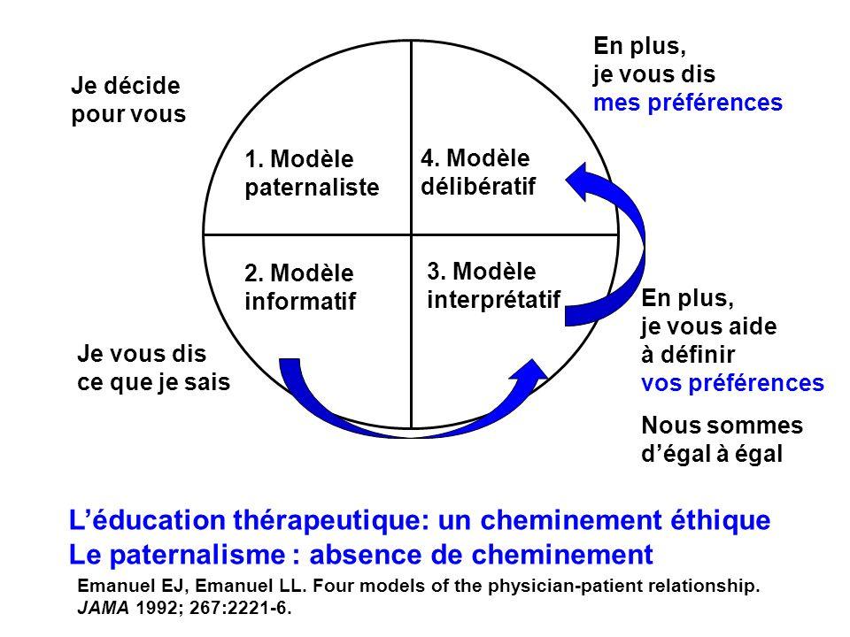 L'éducation thérapeutique: un cheminement éthique