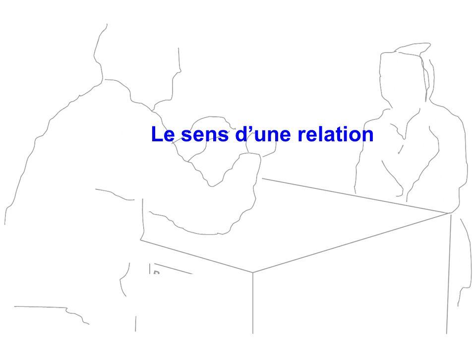 Le sens d'une relation