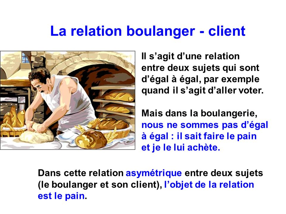 La relation boulanger - client