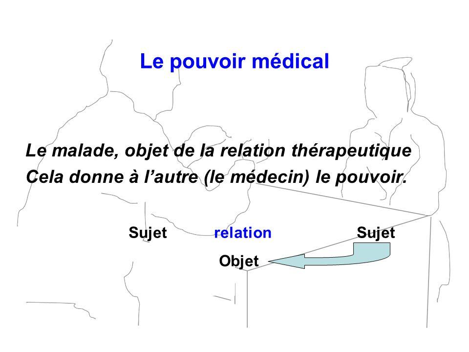 Le pouvoir médical Le malade, objet de la relation thérapeutique Cela donne à l'autre (le médecin) le pouvoir.