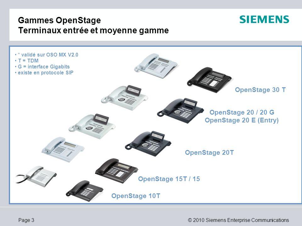 Gammes OpenStage Terminaux entrée et moyenne gamme