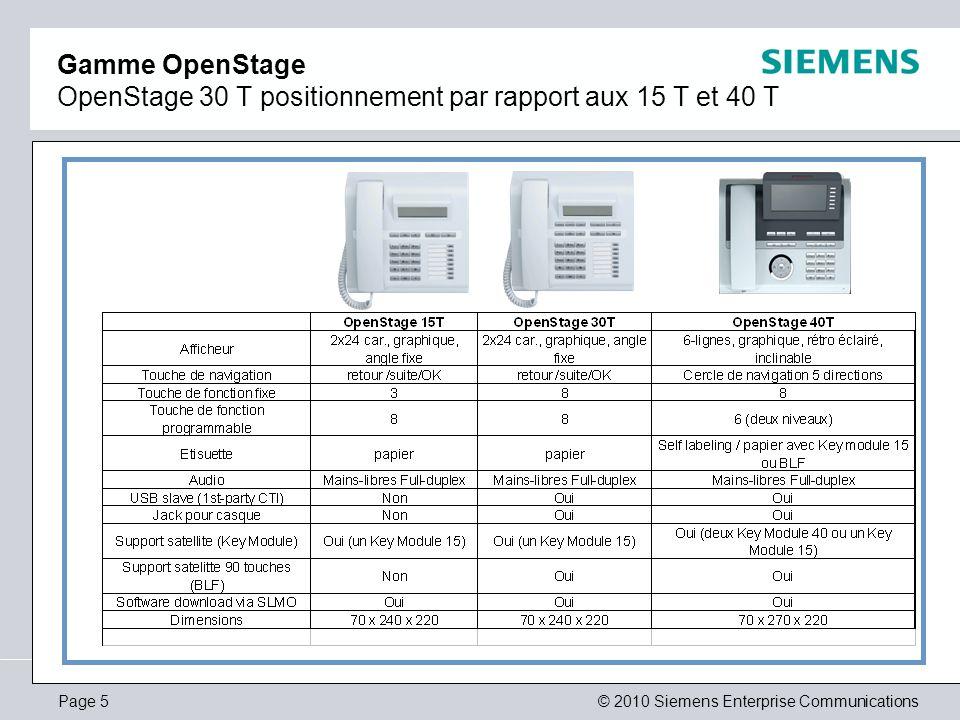 Gamme OpenStage OpenStage 30 T positionnement par rapport aux 15 T et 40 T