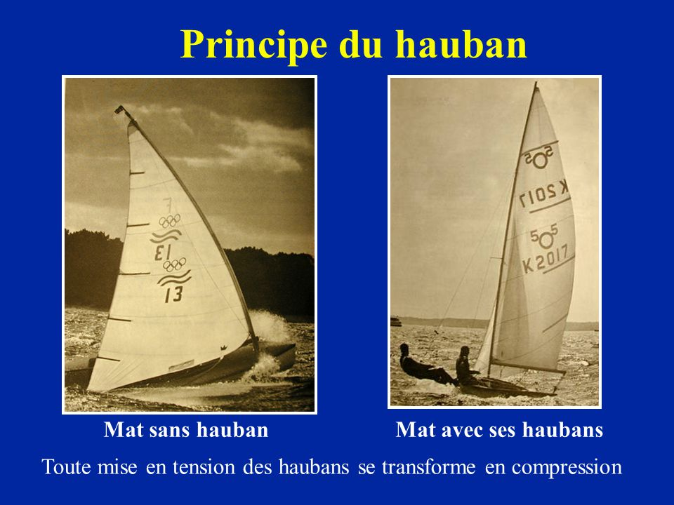 Toute mise en tension des haubans se transforme en compression
