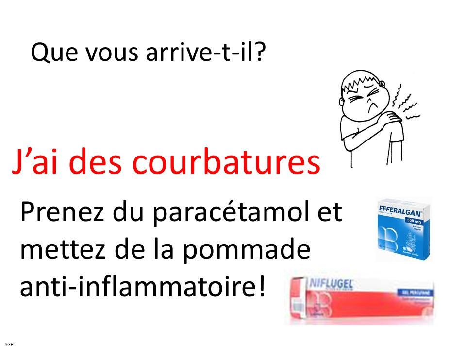 Que vous arrive-t-il J'ai des courbatures. Prenez du paracétamol et mettez de la pommade anti-inflammatoire!