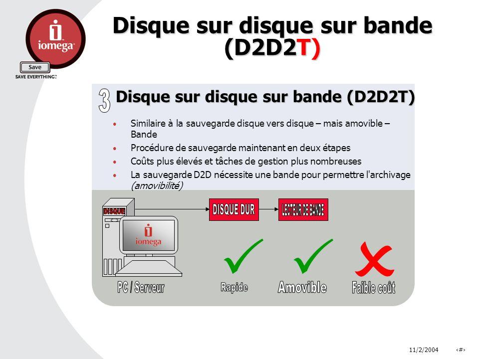Disque sur disque sur bande (D2D2T)