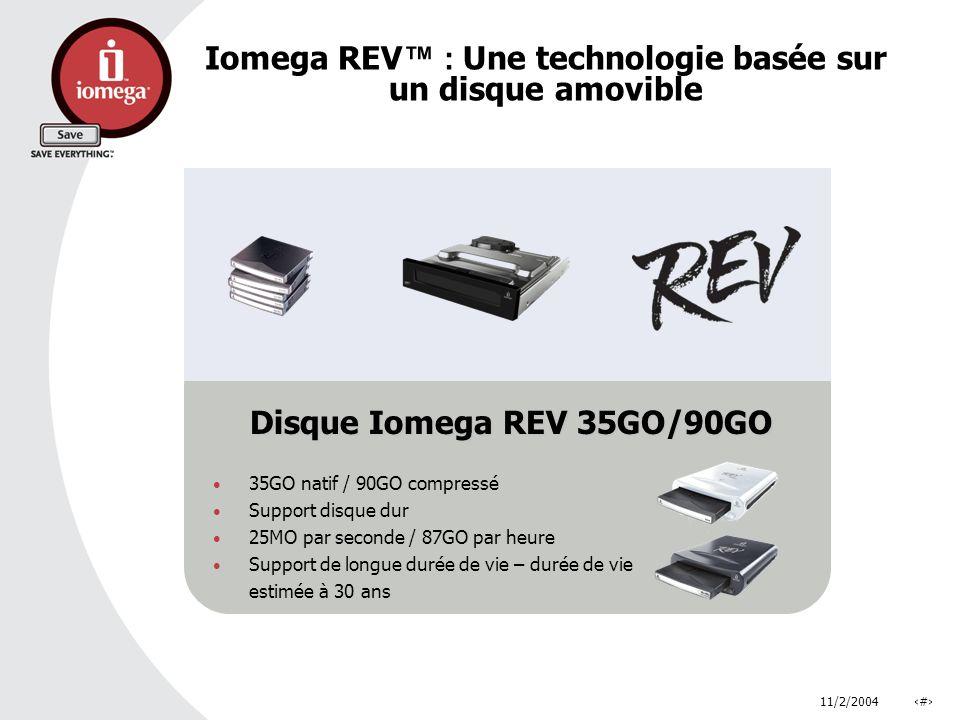 Iomega REV™ : Une technologie basée sur un disque amovible