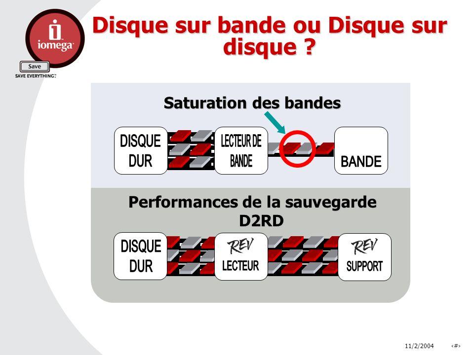 Disque sur bande ou Disque sur disque