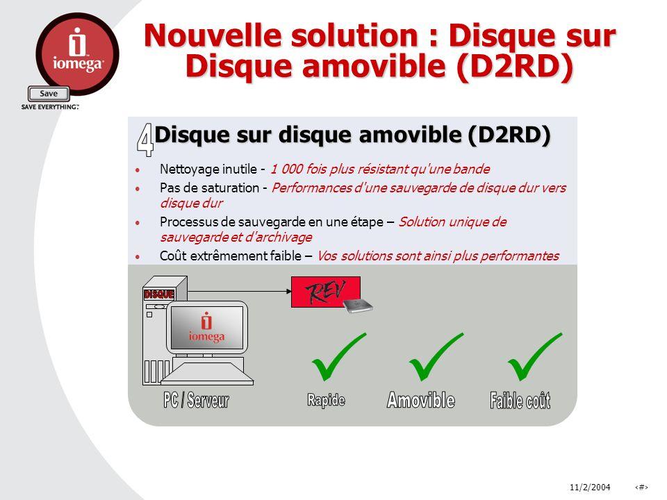 Nouvelle solution : Disque sur Disque amovible (D2RD)