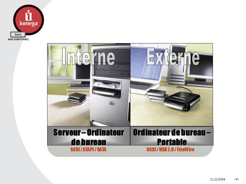Interne Externe Serveur – Ordinateur de bureau Ordinateur de bureau –