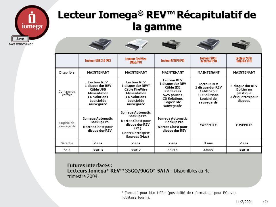 Lecteur Iomega® REV™ Récapitulatif de la gamme