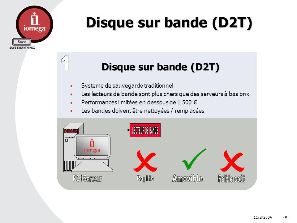 1 LECTEUR DE BANDE DISQUE O P O PC / Serveur Rapide Amovible