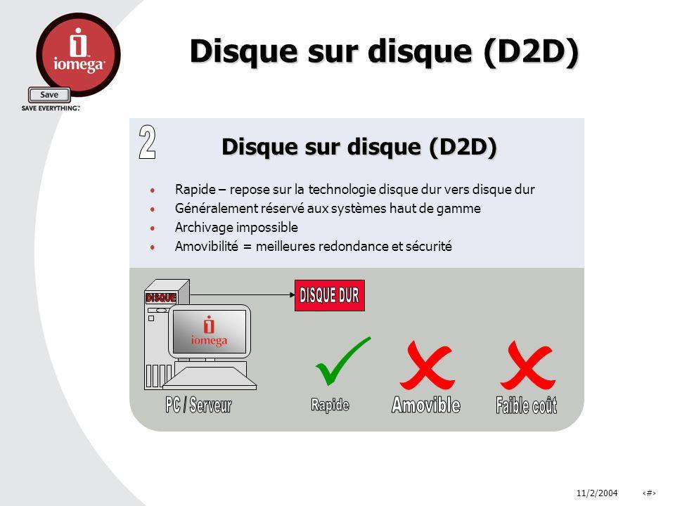 2 DISQUE DUR DISQUE P O O PC / Serveur Rapide Amovible Faible coût