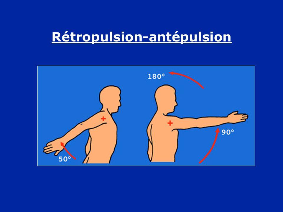 Rétropulsion-antépulsion
