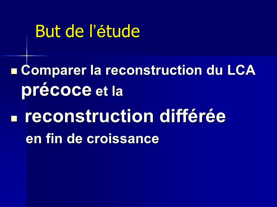But de l'étude Comparer la reconstruction du LCA précoce et la
