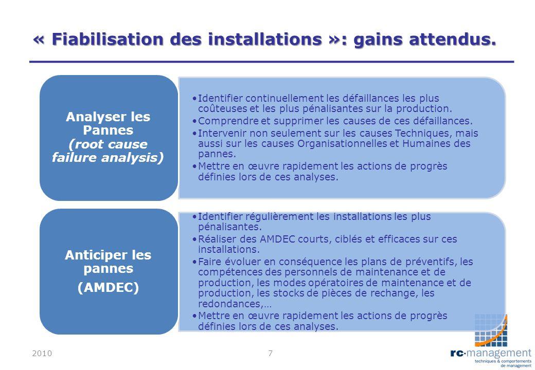 « Fiabilisation des installations »: gains attendus.