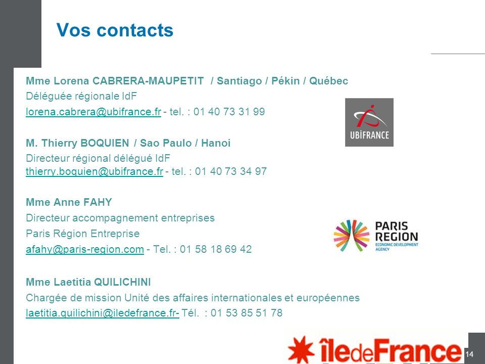 Vos contacts