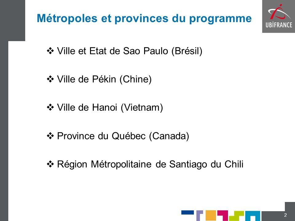 Métropoles et provinces du programme