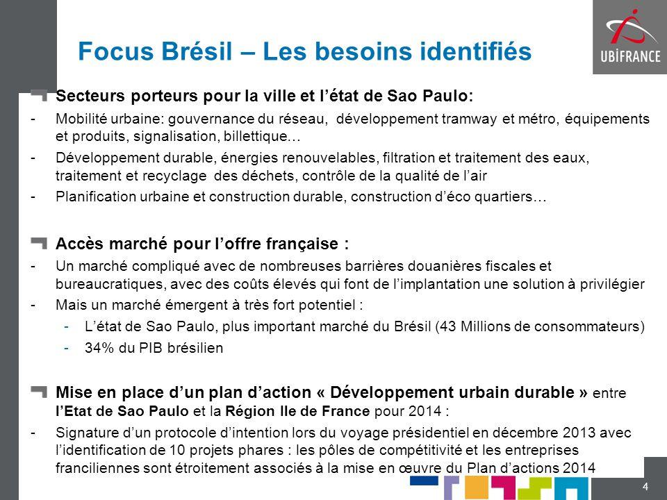 Focus Brésil – Les besoins identifiés