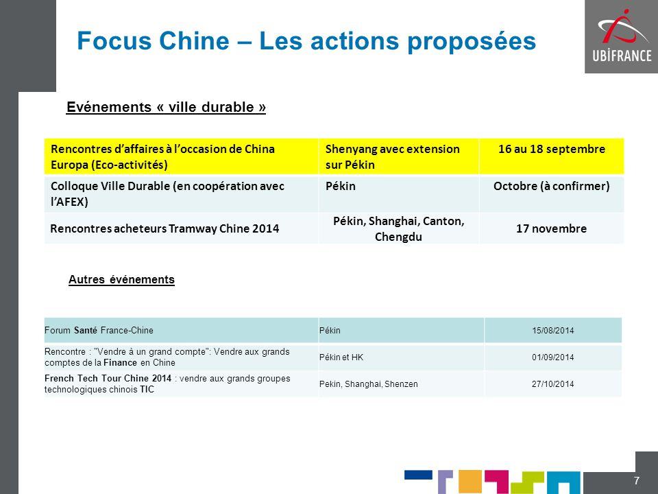 Focus Chine – Les actions proposées