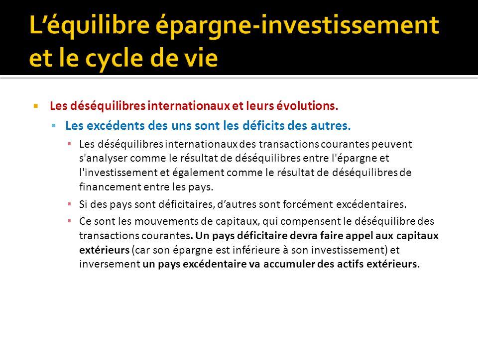 L'équilibre épargne-investissement et le cycle de vie