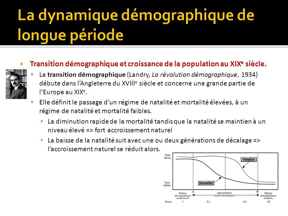La dynamique démographique de longue période