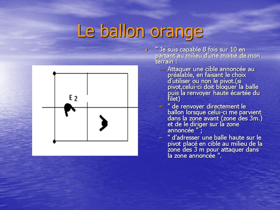 Le ballon orange Je suis capable 8 fois sur 10 en partant au milieu d'une moitié de mon terrain :