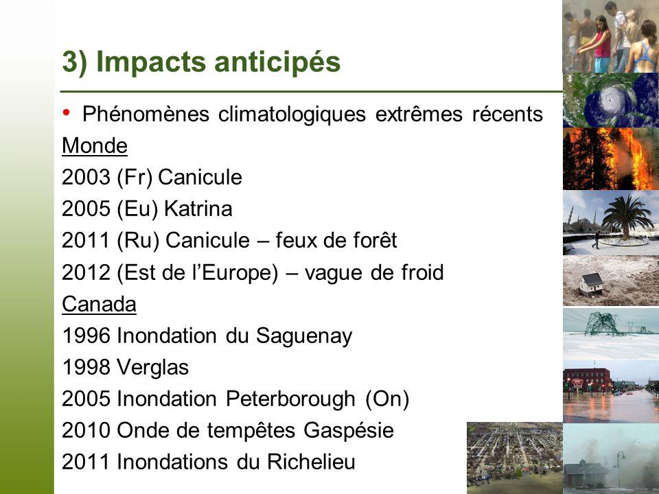 3) Impacts anticipés Phénomènes climatologiques extrêmes récents Monde