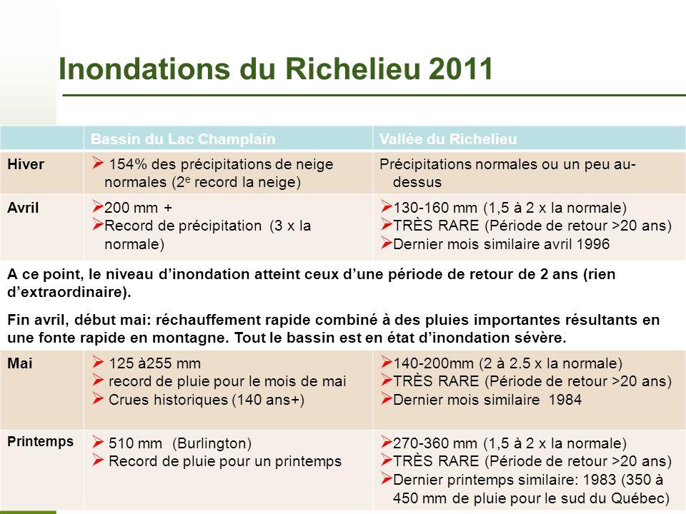 Inondations du Richelieu 2011