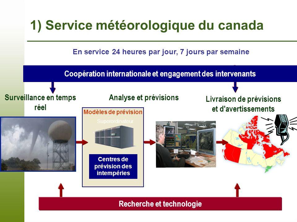 1) Service météorologique du canada