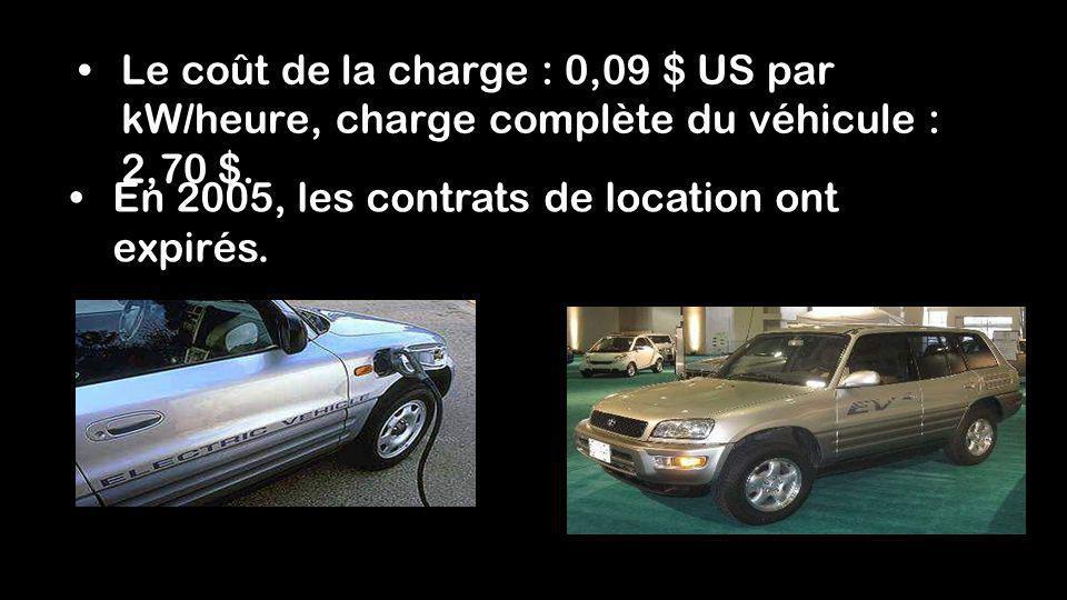 Le coût de la charge : 0,09 $ US par kW/heure, charge complète du véhicule : 2,70 $.
